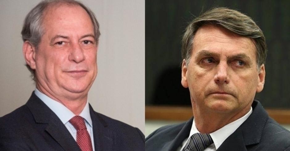 Avanço de Bolsonaro e Ciro assusta mercado