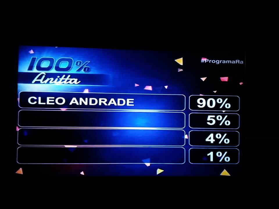 Com 90% de aprovação, Cléo Andrade passa para a final do quadro 100% Anitta no Raul Gil